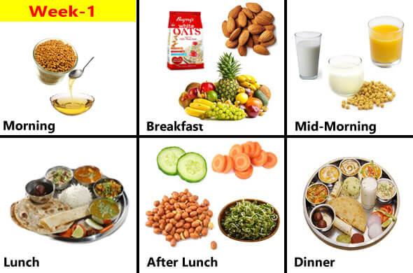 Diet plan in hindi